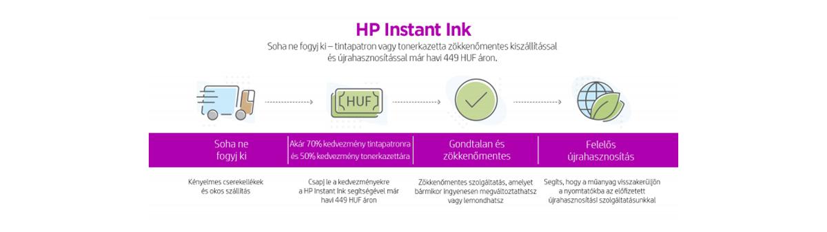 Legyél Te is HP Instant Ink felhasználó!