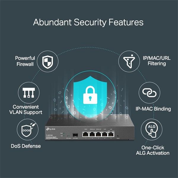TP-LINK TL-ER7206 SafeStream™ Gigabit Multi-WAN VPN Router - 5